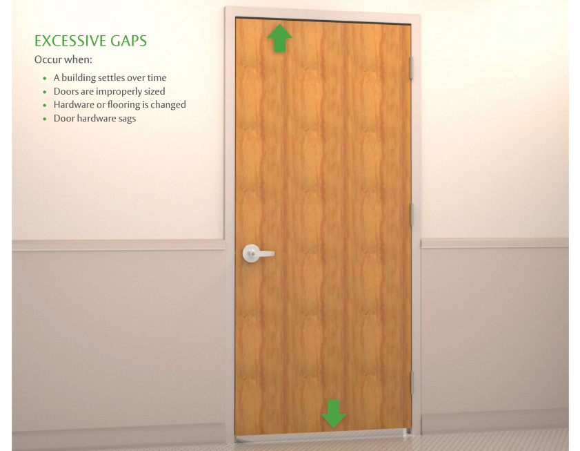 excessive door gap solutions